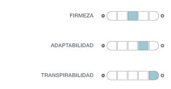 firmeza-karst